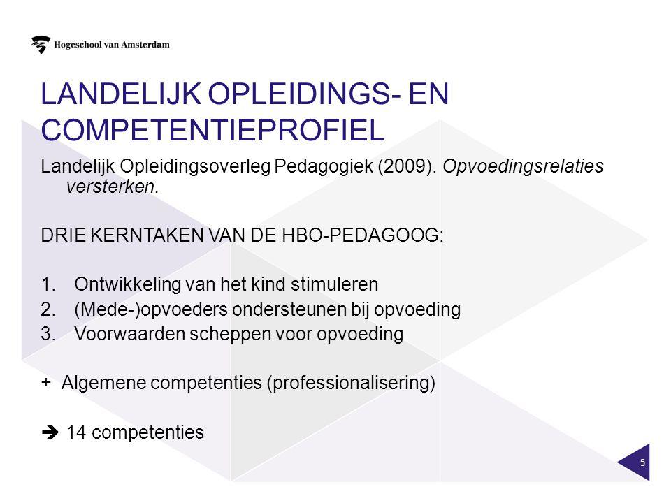 Landelijk opleidings- en competentieprofiel