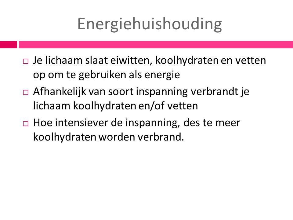 Energiehuishouding Je lichaam slaat eiwitten, koolhydraten en vetten op om te gebruiken als energie.