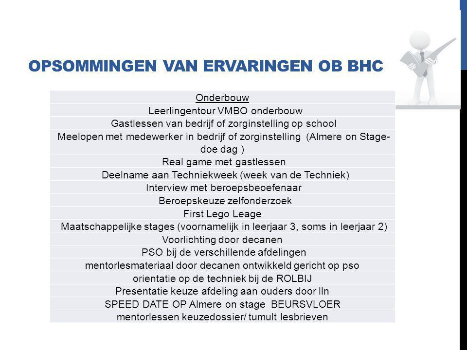 Opsommingen van ervaringen OB BHC