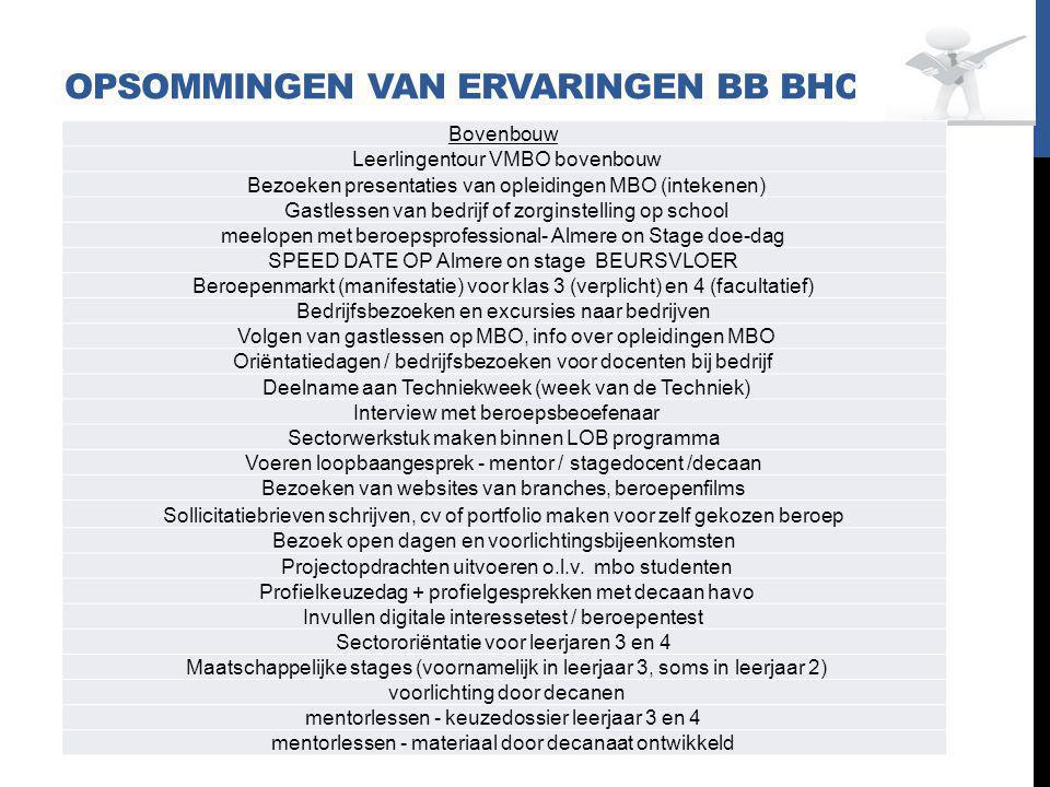 Opsommingen van ervaringen BB BHC