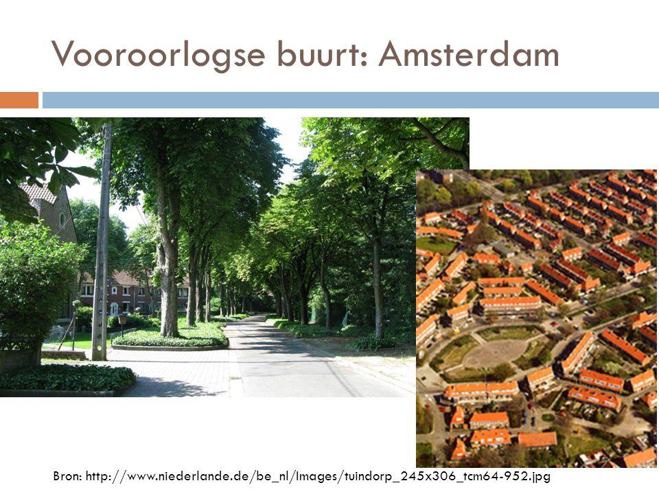 Vooroorlogse buurt: Amsterdam