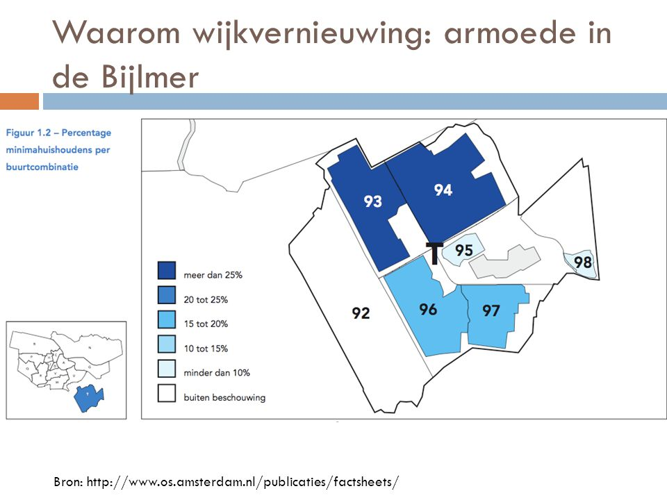 Waarom wijkvernieuwing: armoede in de Bijlmer