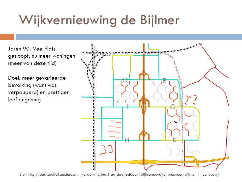 Wijkvernieuwing de Bijlmer