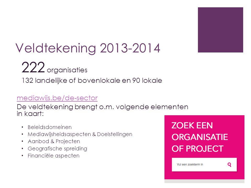 222 organisaties Veldtekening 2013-2014