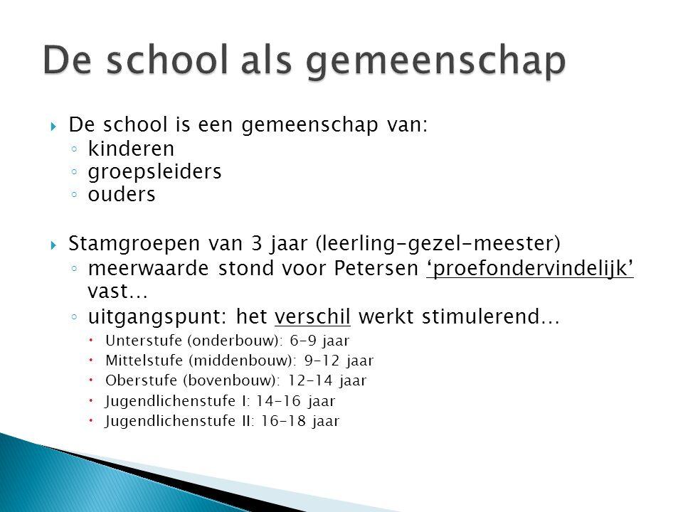De school als gemeenschap