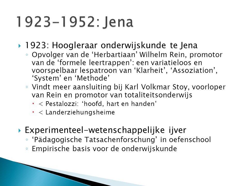 1923-1952: Jena 1923: Hoogleraar onderwijskunde te Jena
