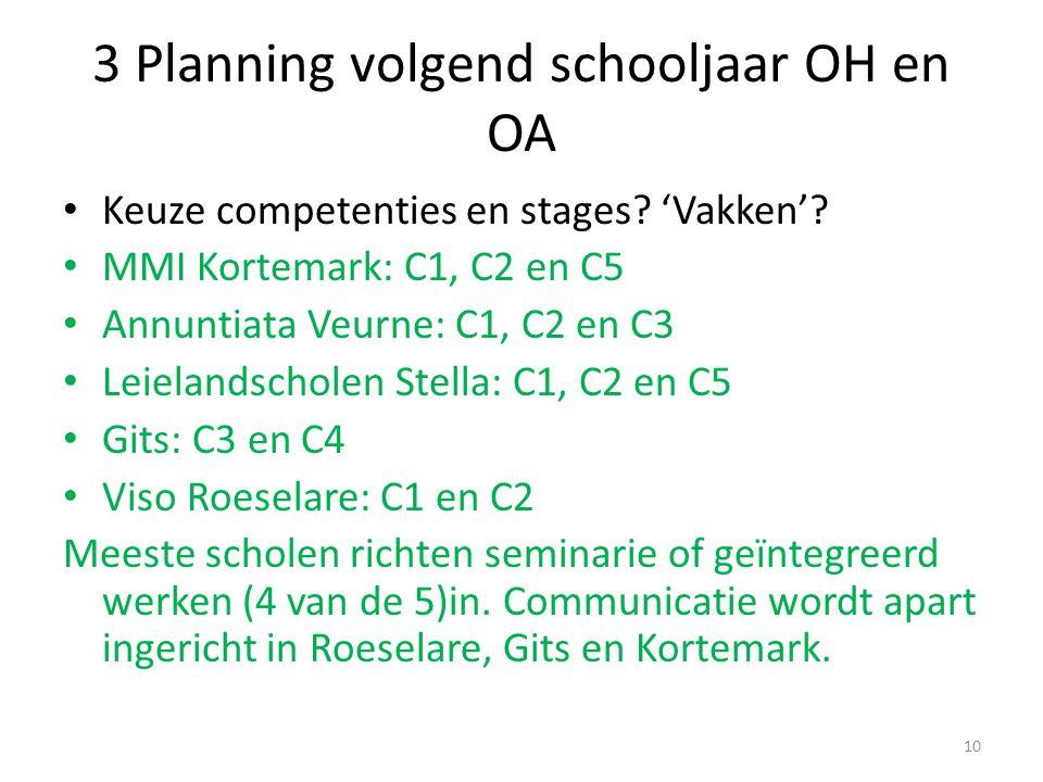 3 Planning volgend schooljaar OH en OA