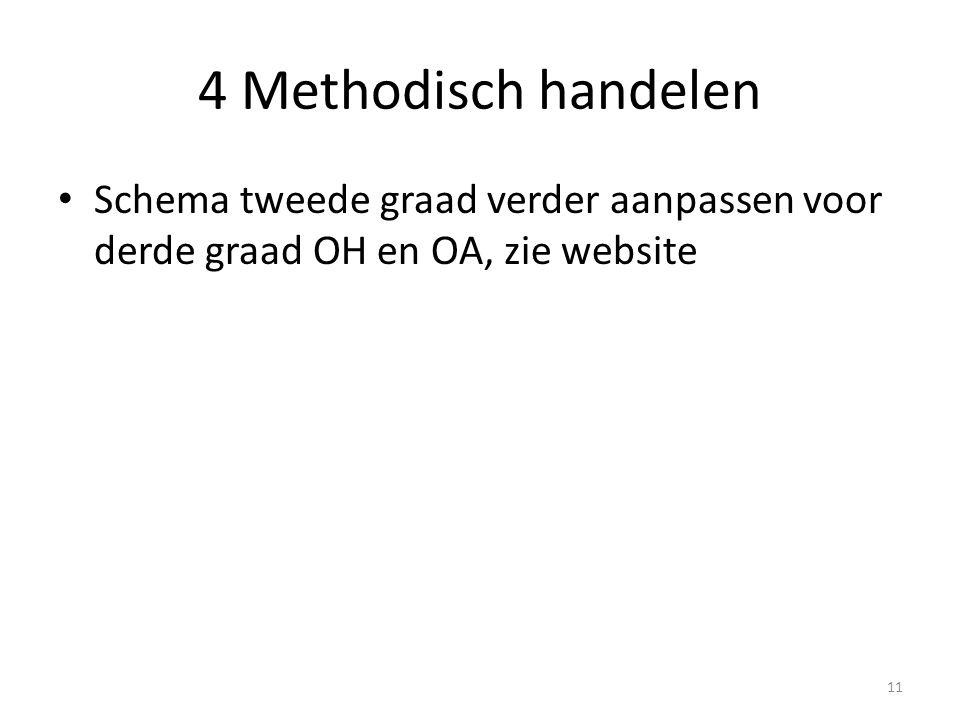 4 Methodisch handelen Schema tweede graad verder aanpassen voor derde graad OH en OA, zie website