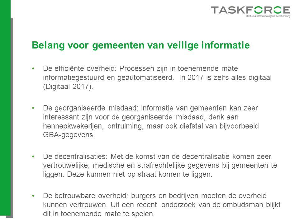 Belang voor gemeenten van veilige informatie