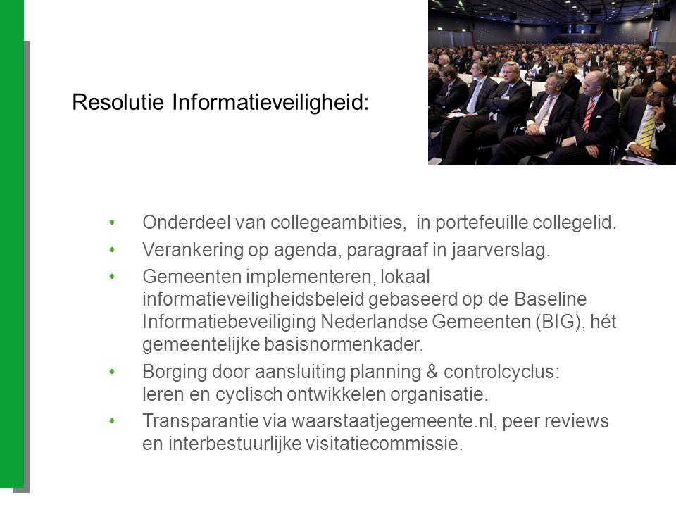 Resolutie Informatieveiligheid: