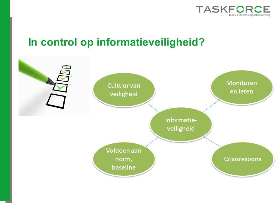 In control op informatieveiligheid