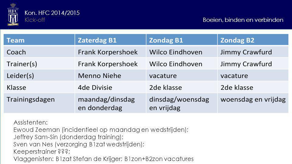 Ewoud Zeeman (incidentieel op maandag en wedstrijden);