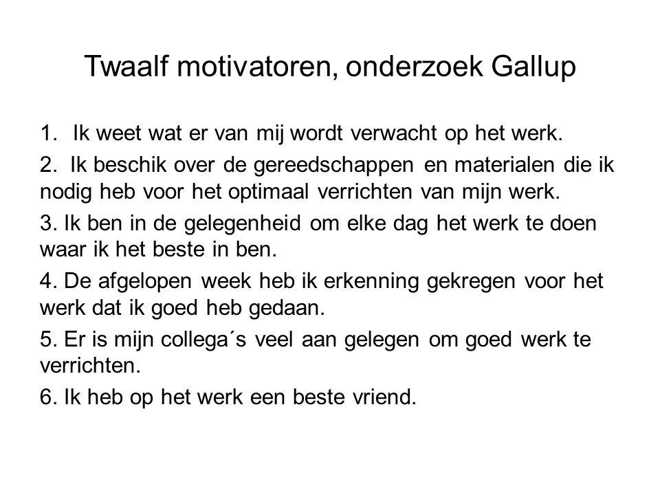 Twaalf motivatoren, onderzoek Gallup