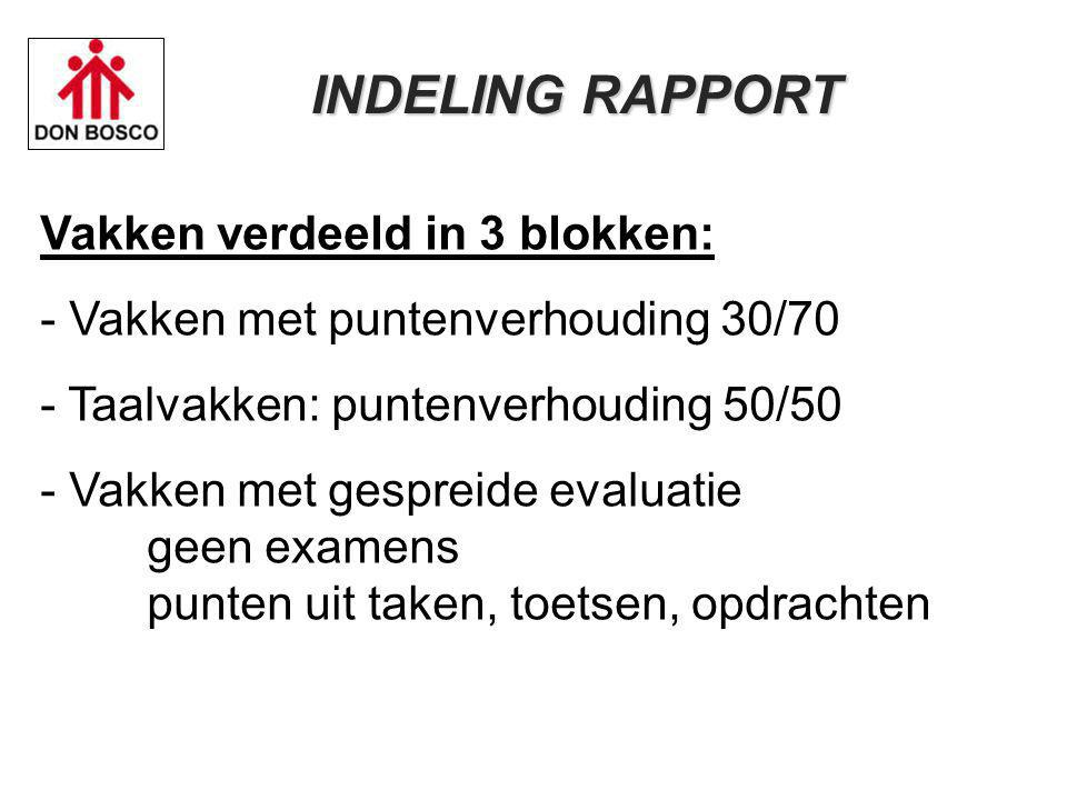 INDELING RAPPORT Vakken verdeeld in 3 blokken: