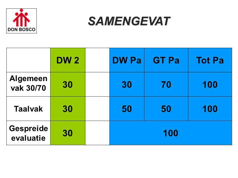 SAMENGEVAT DW 2 DW Pa GT Pa Tot Pa 30 70 100 50 Algemeen vak 30/70