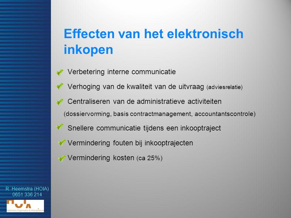 Effecten van het elektronisch inkopen