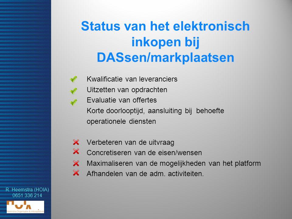 Status van het elektronisch inkopen bij DASsen/markplaatsen