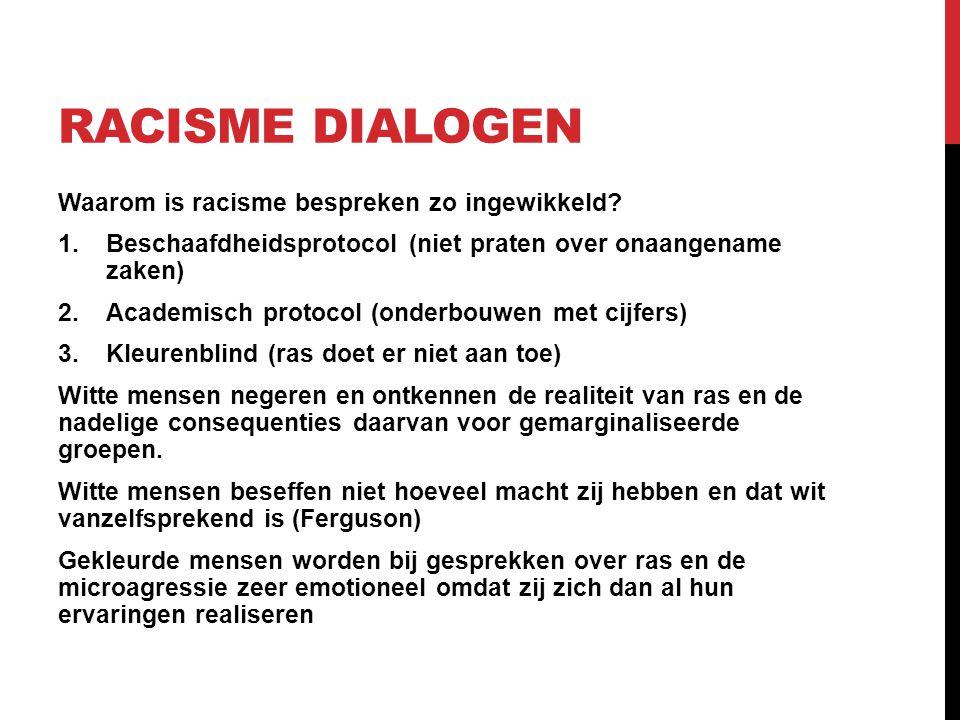 Racisme dialogen Waarom is racisme bespreken zo ingewikkeld