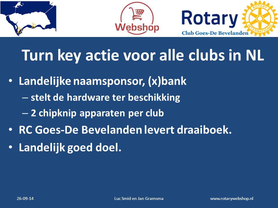 Turn key actie voor alle clubs in NL