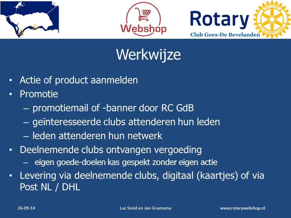 Werkwijze Actie of product aanmelden Promotie