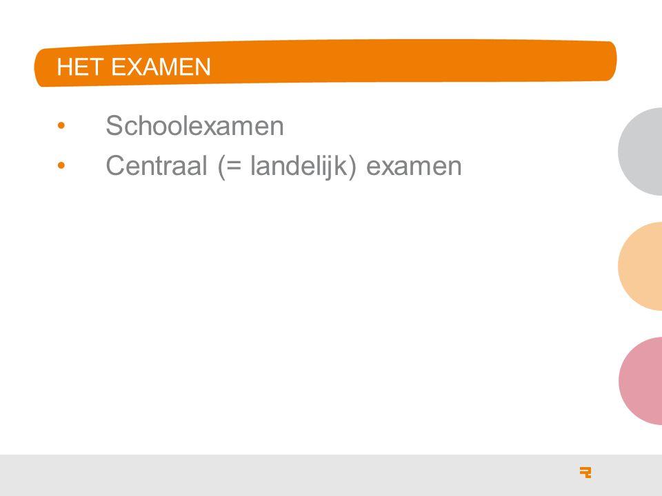 Centraal (= landelijk) examen