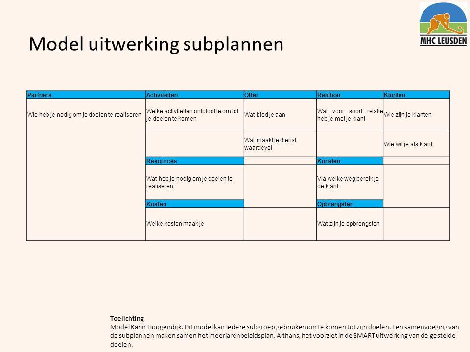Model uitwerking subplannen