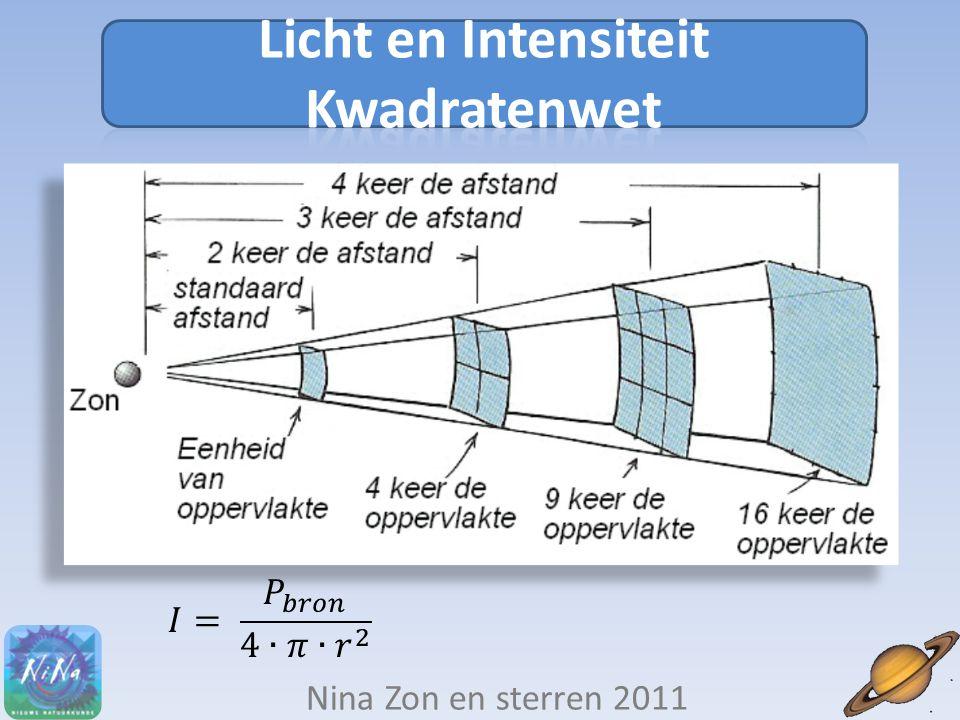 Licht en Intensiteit Kwadratenwet