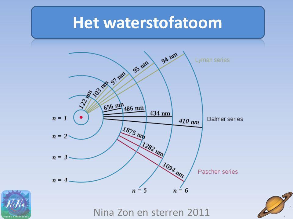 Het waterstofatoom Nina Zon en sterren 2011