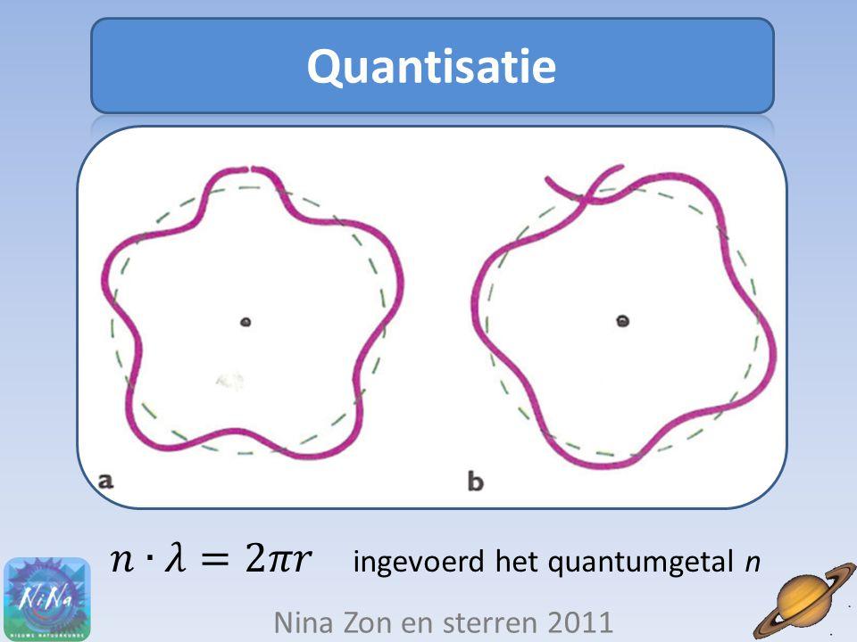 Quantisatie 𝑛∙𝜆=2𝜋𝑟 ingevoerd het quantumgetal n