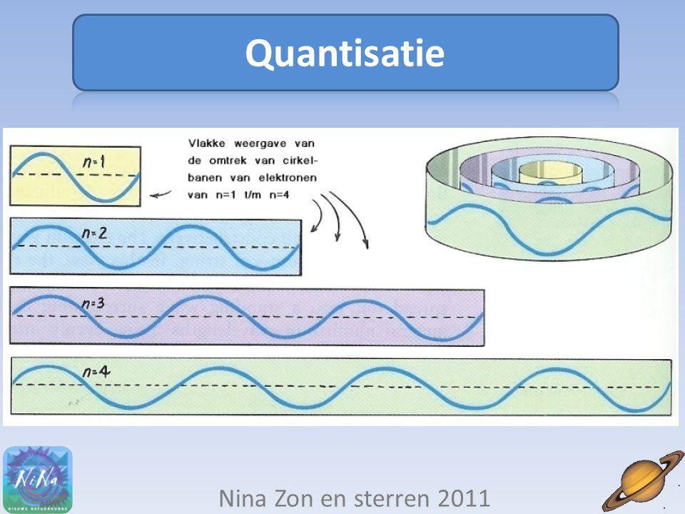 Quantisatie Nina Zon en sterren 2011