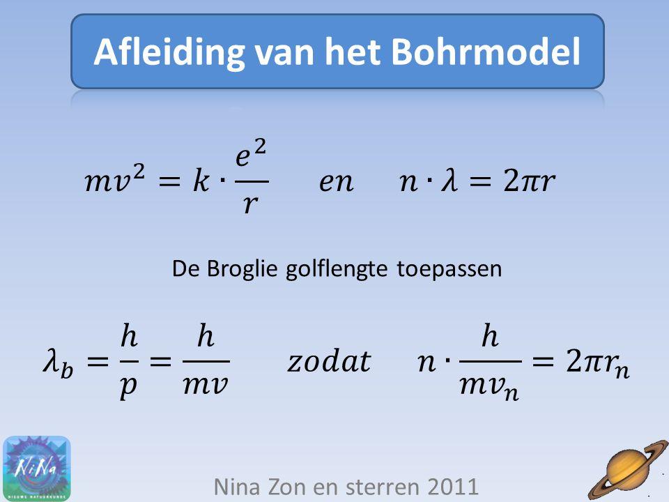 Afleiding van het Bohrmodel
