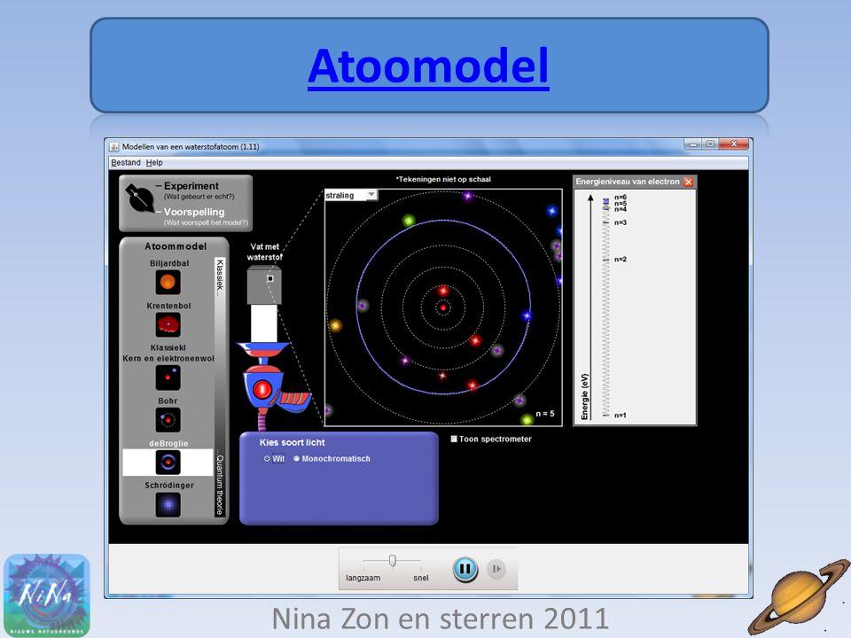 Atoomodel Nina Zon en sterren 2011