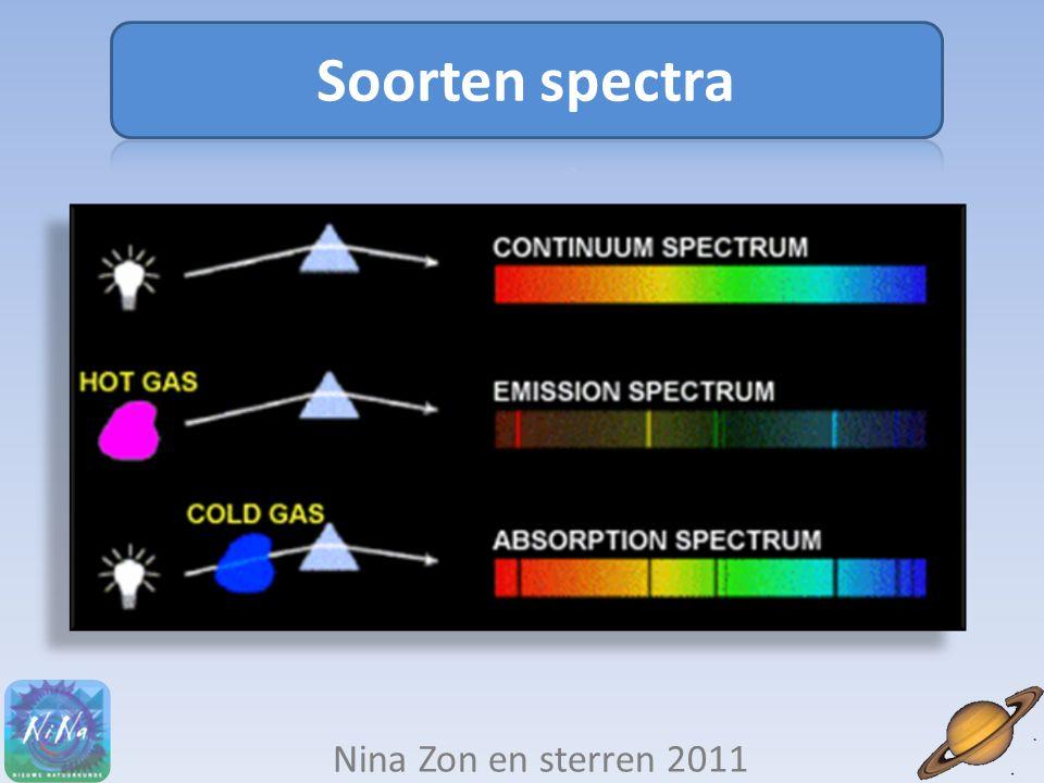 Soorten spectra Nina Zon en sterren 2011