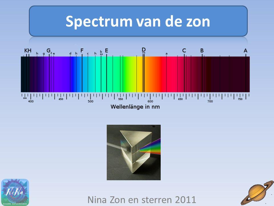 Spectrum van de zon Nina Zon en sterren 2011