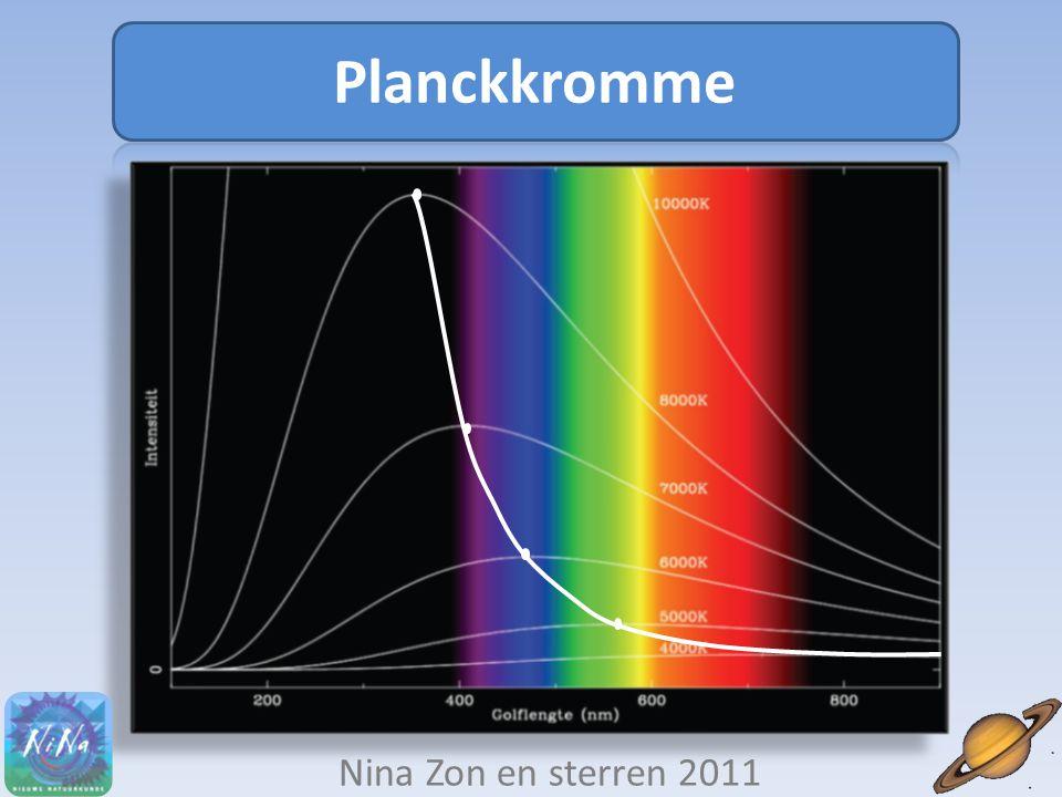 Planckkromme Nina Zon en sterren 2011