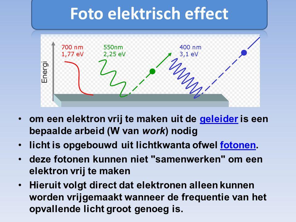 Foto elektrisch effect