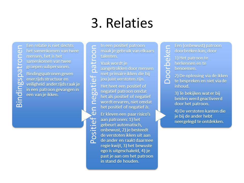 3. Relaties Bindingspatronen Positief en negatief patroon Doorbeken