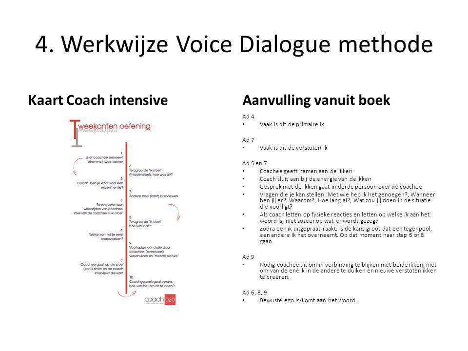 4. Werkwijze Voice Dialogue methode