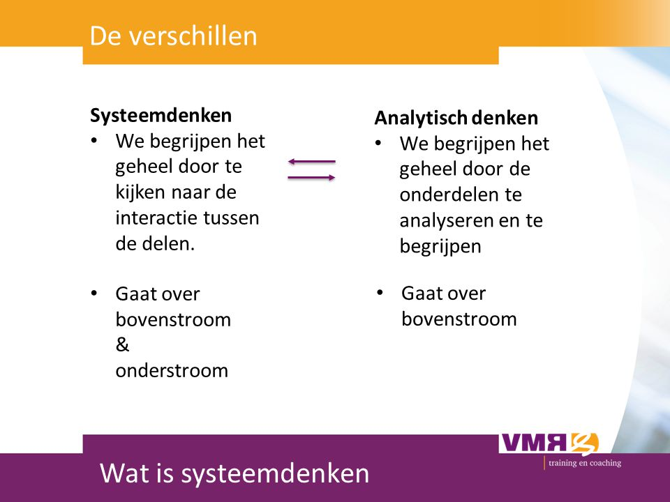 De verschillen Wat is systeemdenken Systeemdenken Analytisch denken