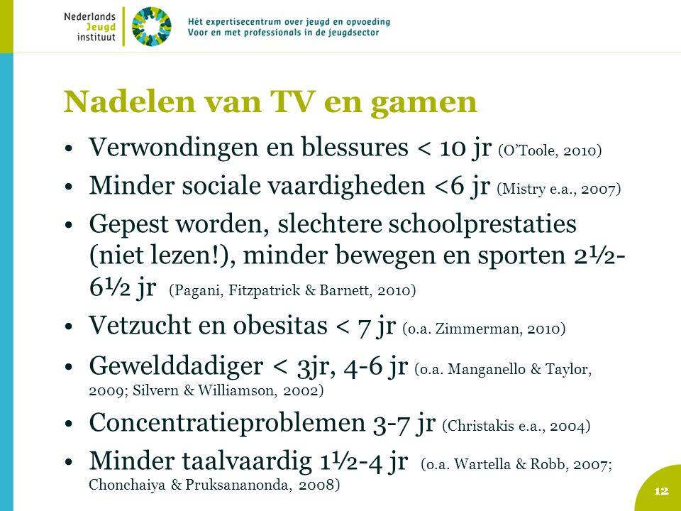 Nadelen van TV en gamen Verwondingen en blessures < 10 jr (O'Toole, 2010) Minder sociale vaardigheden <6 jr (Mistry e.a., 2007)