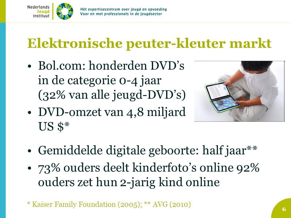 Elektronische peuter-kleuter markt