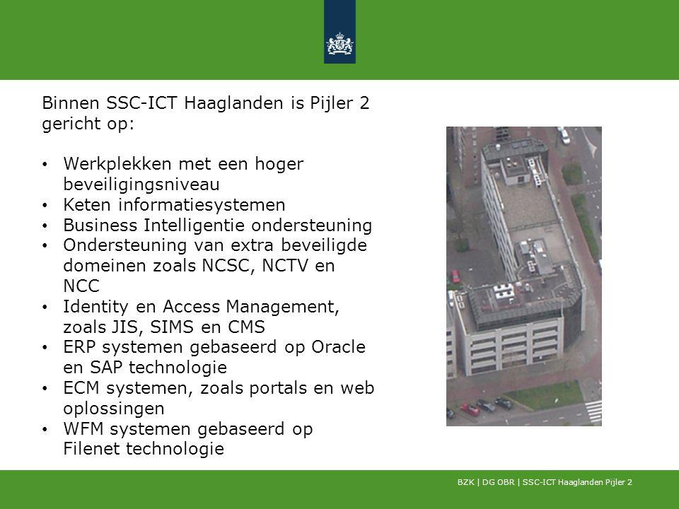 Binnen SSC-ICT Haaglanden is Pijler 2 gericht op: