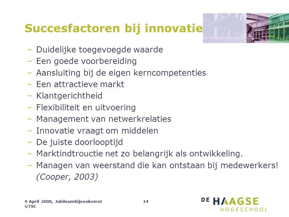 Succesfactoren bij innovatie