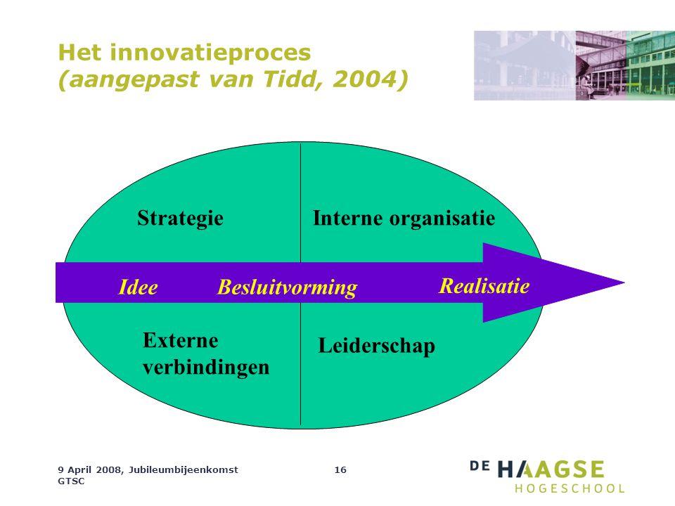 Het innovatieproces (aangepast van Tidd, 2004)