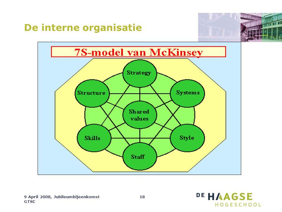 De interne organisatie