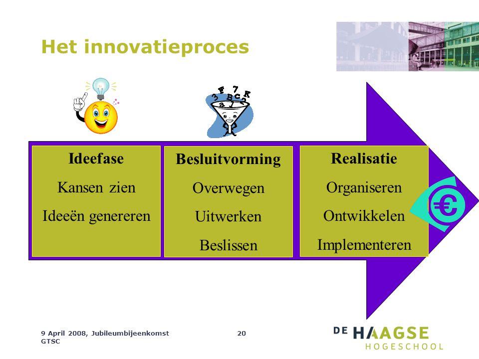 Het innovatieproces Ideefase Kansen zien Ideeën genereren