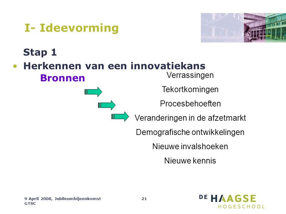 I- Ideevorming Stap 1 Herkennen van een innovatiekans Bronnen