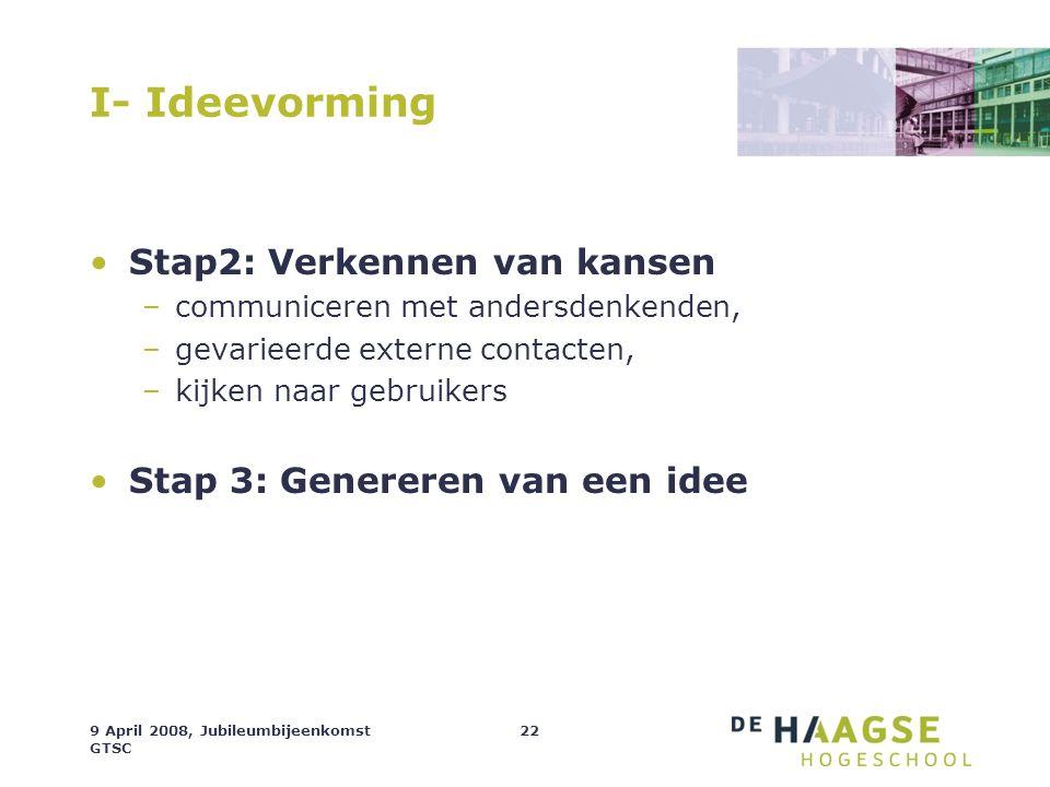 I- Ideevorming Stap2: Verkennen van kansen