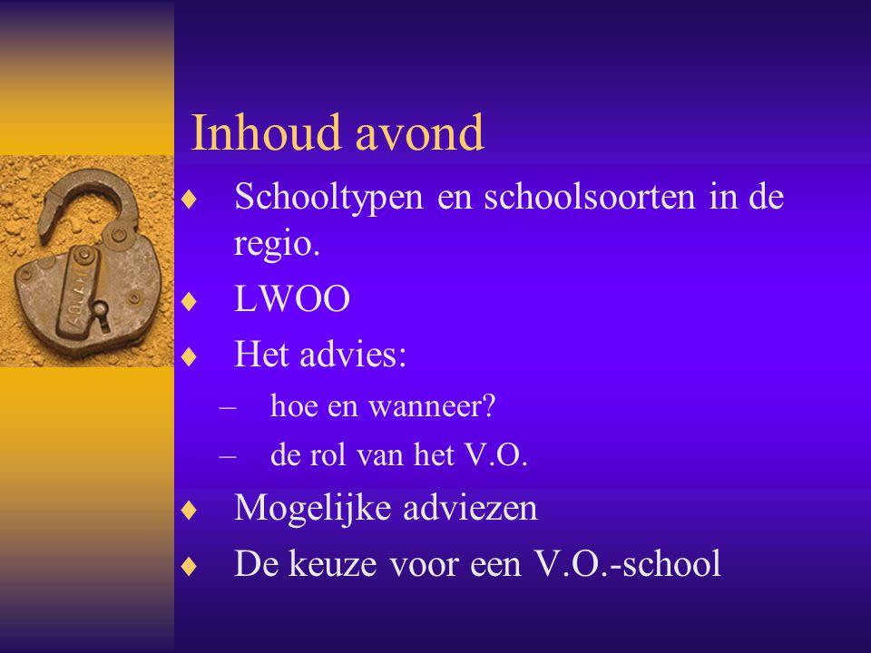 Inhoud avond Schooltypen en schoolsoorten in de regio. LWOO
