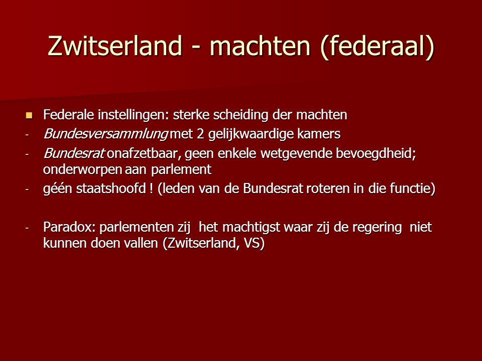 Zwitserland - machten (federaal)